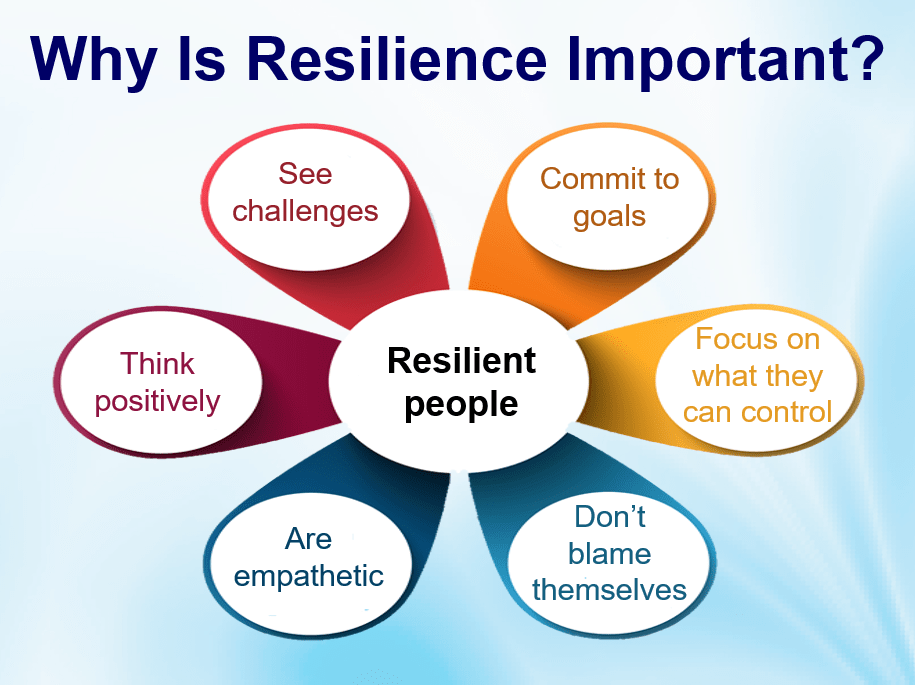 why-is-resilience-important